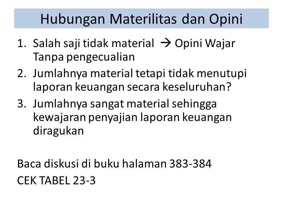 Hubungan Materilitas dan Opini 1.Salah saji tidak material  Opini Wajar Tanpa pengecualian 2.Jumlahnya material tetapi tidak menutupi laporan keuangan secara keseluruhan.