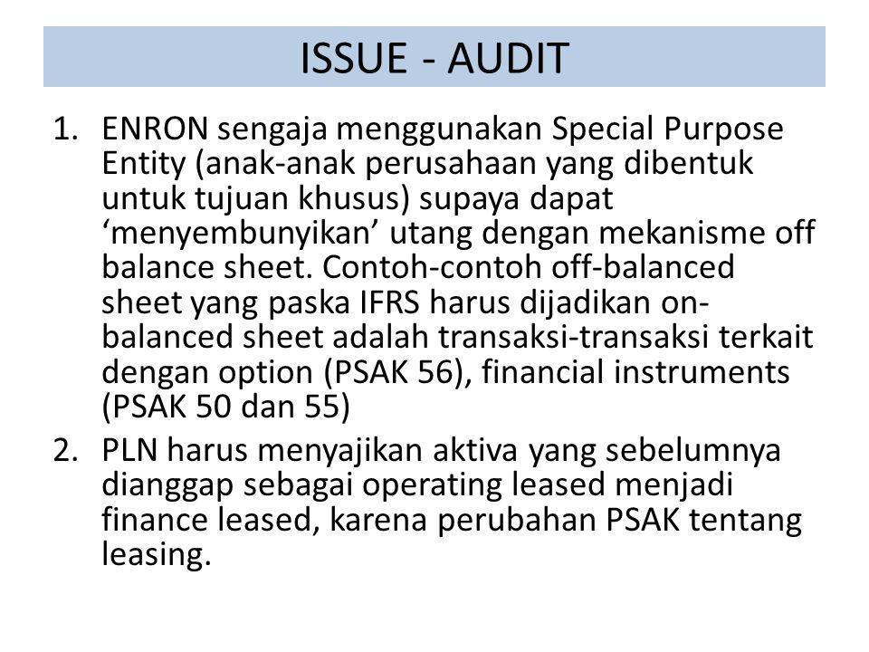 07 Komunikasi 1.Pembahasan tentang kecurangan dan tindakan ilegal 2.Pembahasan tentang kurangnya pengendalian internal 3.Pembahasan hal lainnya kepada komite audit