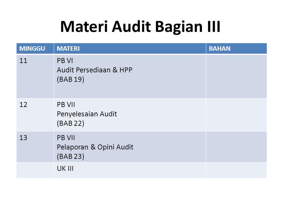 Materi Audit Bagian III MINGGUMATERIBAHAN 11PB VI Audit Persediaan & HPP (BAB 19) 12PB VII Penyelesaian Audit (BAB 22) 13PB VII Pelaporan & Opini Audi
