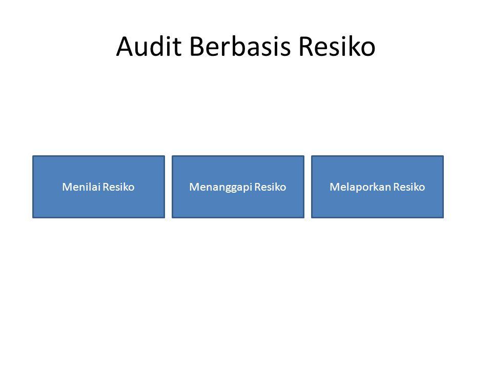 Audit Berbasis Resiko Menilai ResikoMenanggapi ResikoMelaporkan Resiko