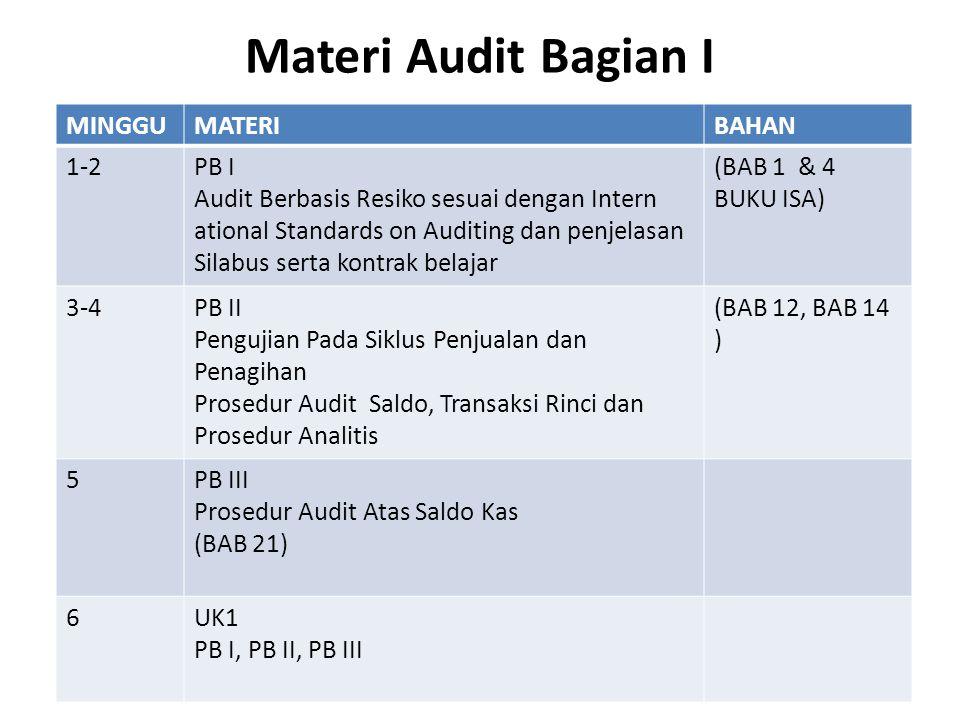 Materi Audit Bagian I MINGGUMATERIBAHAN 1-2PB I Audit Berbasis Resiko sesuai dengan Intern ational Standards on Auditing dan penjelasan Silabus serta
