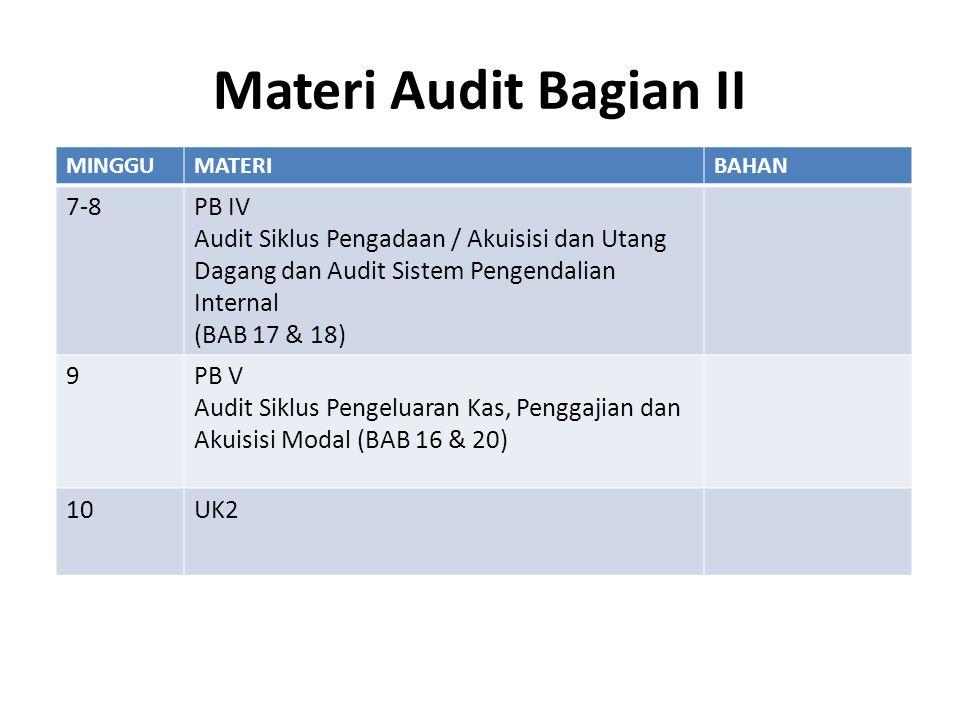 Materi Audit Bagian II 9 PB V Audit Siklus Pengeluaran Kas, Penggajian dan Akuisisi Modal (BAB 16 & 20) MINGGUMATERIBAHAN 7-8PB IV Audit Siklus Pengad
