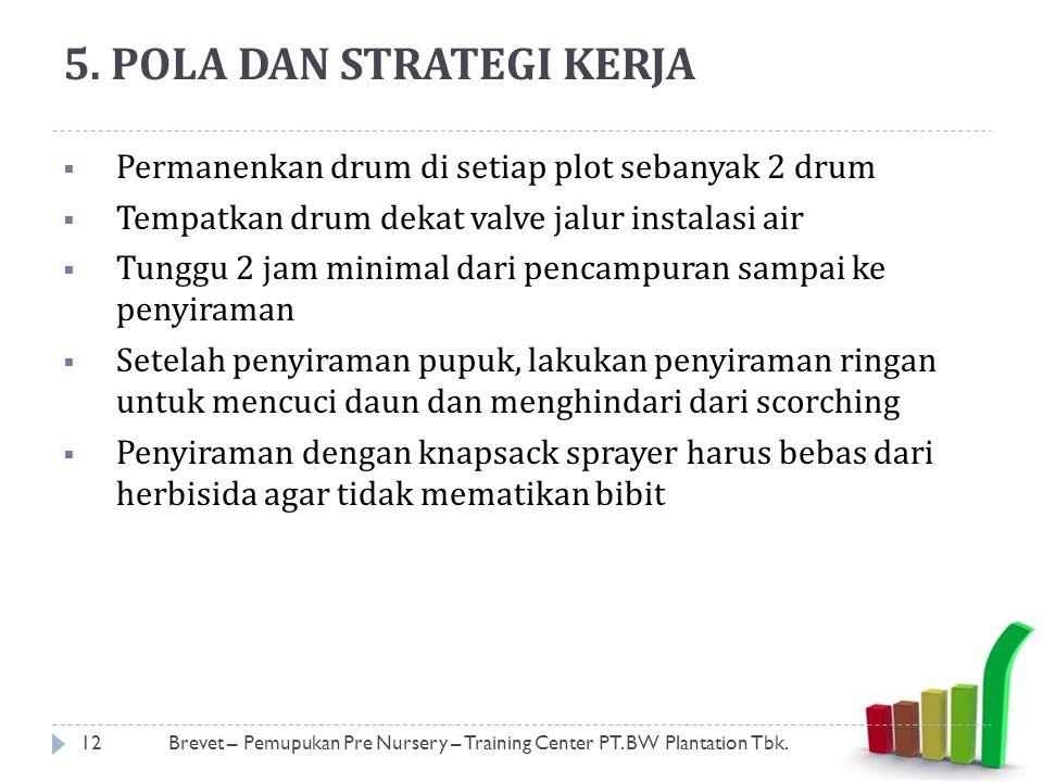 5. POLA DAN STRATEGI KERJA  Permanenkan drum di setiap plot sebanyak 2 drum  Tempatkan drum dekat valve jalur instalasi air  Tunggu 2 jam minimal d