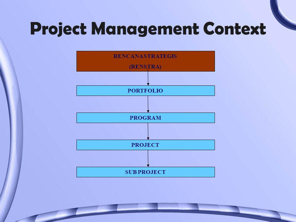 Project Management Context RENCANA STRATEGIS (RENSTRA) PORTFOLIO PROGRAM PROJECT SUB PROJECT