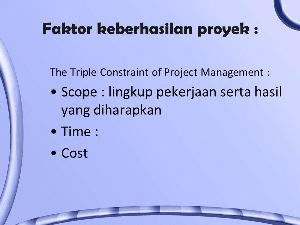 Faktor keberhasilan proyek : The Triple Constraint of Project Management : Scope : lingkup pekerjaan serta hasil yang diharapkan Time : Cost