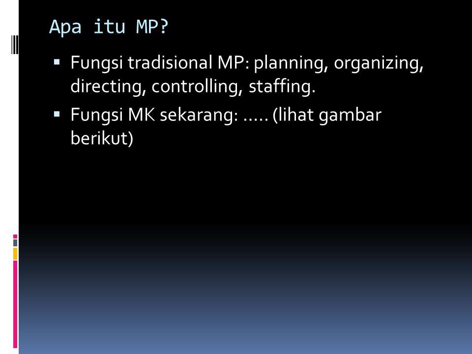 Apa itu MP?  Fungsi tradisional MP: planning, organizing, directing, controlling, staffing.  Fungsi MK sekarang: ….. (lihat gambar berikut)