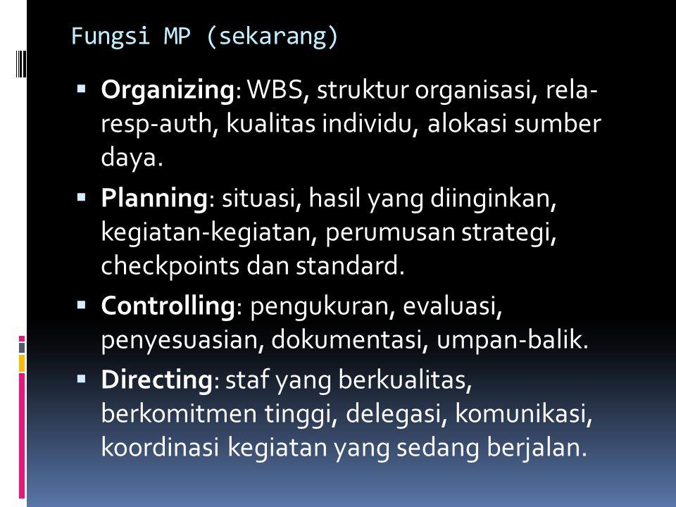 Fungsi MP (sekarang)  Organizing: WBS, struktur organisasi, rela- resp-auth, kualitas individu, alokasi sumber daya.  Planning: situasi, hasil yang