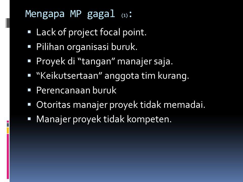 """Mengapa MP gagal (1) :  Lack of project focal point.  Pilihan organisasi buruk.  Proyek di """"tangan"""" manajer saja.  """"Keikutsertaan"""" anggota tim kur"""