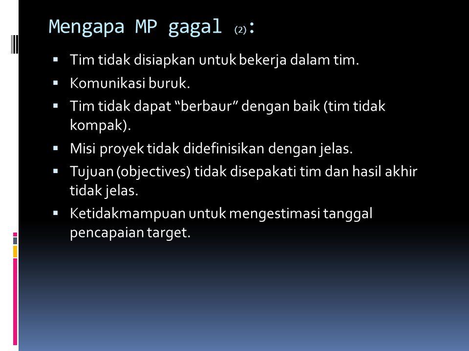 """Mengapa MP gagal (2) :  Tim tidak disiapkan untuk bekerja dalam tim.  Komunikasi buruk.  Tim tidak dapat """"berbaur"""" dengan baik (tim tidak kompak)."""