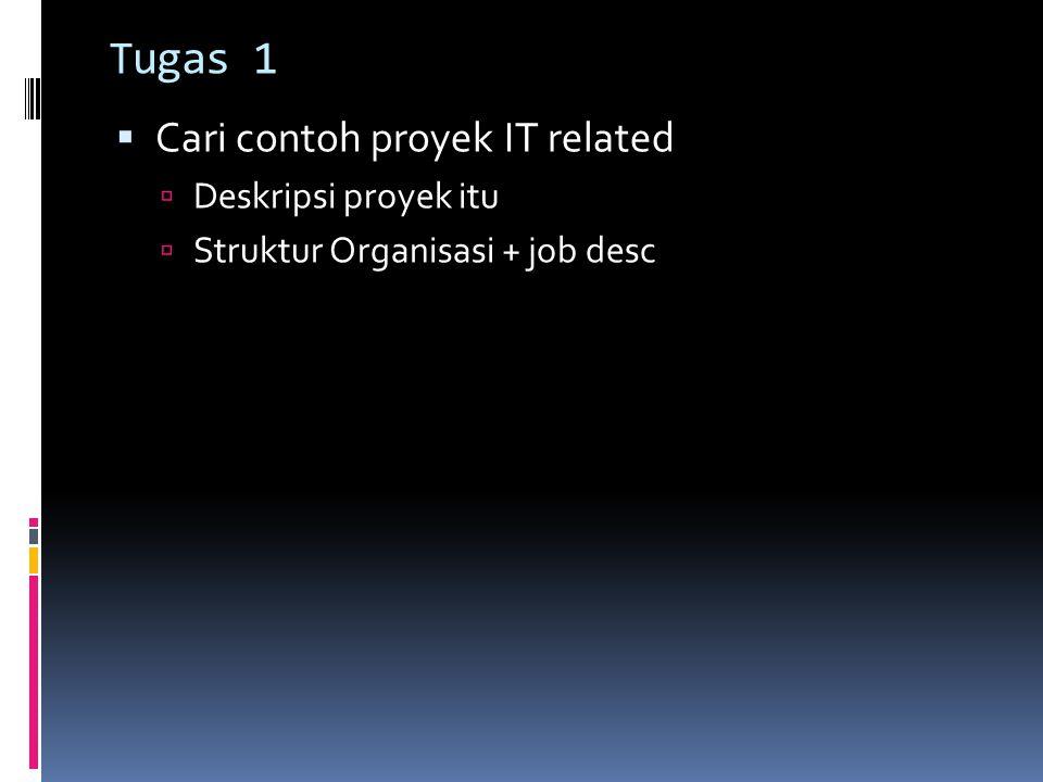 Tugas 1  Cari contoh proyek IT related  Deskripsi proyek itu  Struktur Organisasi + job desc