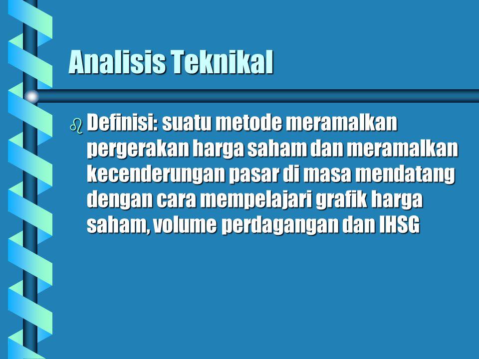 Analisis Teknikal b Definisi: suatu metode meramalkan pergerakan harga saham dan meramalkan kecenderungan pasar di masa mendatang dengan cara mempelaj