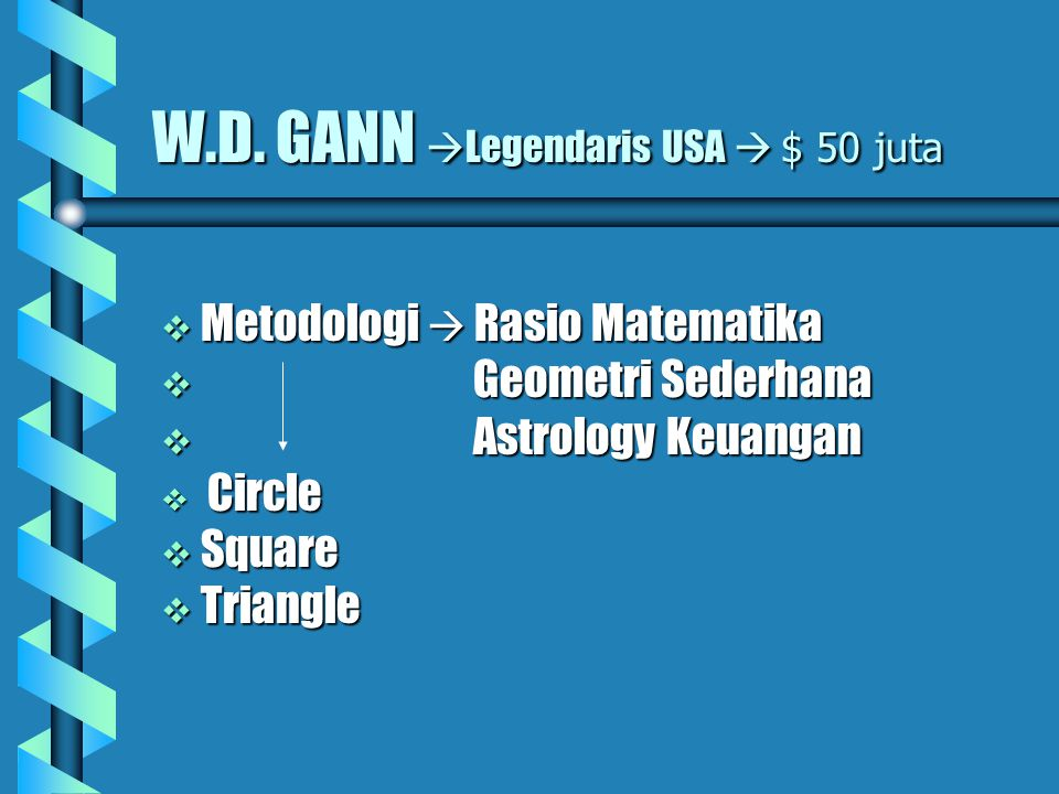 W.D. GANN  Legendaris USA  $ 50 juta  Metodologi  Rasio Matematika  Geometri Sederhana  Astrology Keuangan  Circle  Square  Triangle
