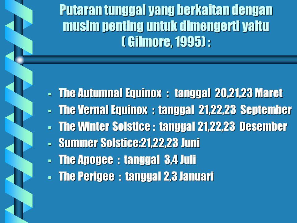 Putaran tunggal yang berkaitan dengan musim penting untuk dimengerti yaitu ( Gilmore, 1995) :  The Autumnal Equinox : tanggal 20,21,23 Maret  The Ve