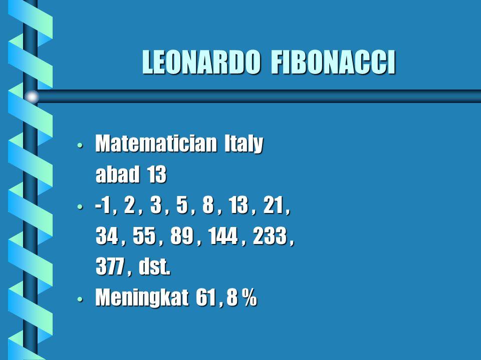 LEONARDO FIBONACCI Matematician Italy Matematician Italy abad 13 abad 13 -1, 2, 3, 5, 8, 13, 21, -1, 2, 3, 5, 8, 13, 21, 34, 55, 89, 144, 233, 34, 55,