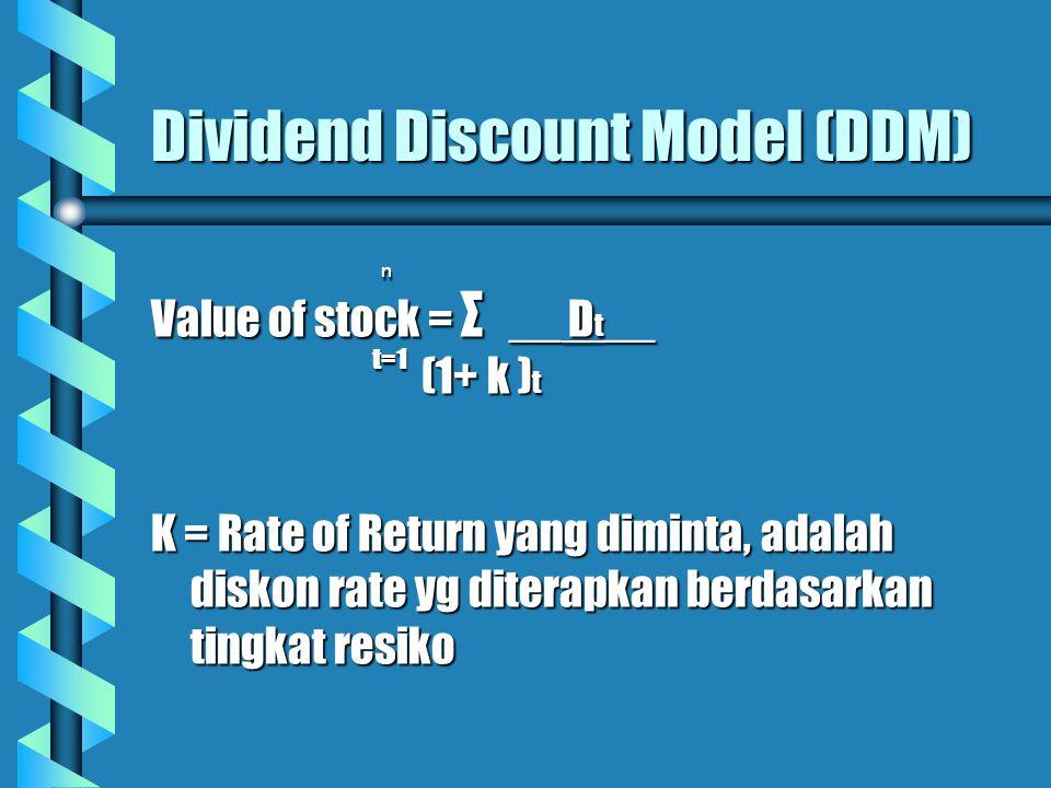 Dividend Discount Model (DDM) ⁿ Value of stock = Σ __ D t __ t=1 t=1 (1+ k ) t (1+ k ) t K = Rate of Return yang diminta, adalah diskon rate yg ditera