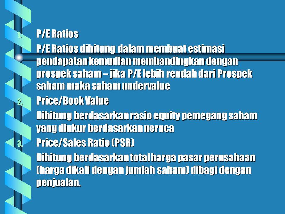 1. P/E Ratios P/E Ratios dihitung dalam membuat estimasi pendapatan kemudian membandingkan dengan prospek saham – jika P/E lebih rendah dari Prospek s