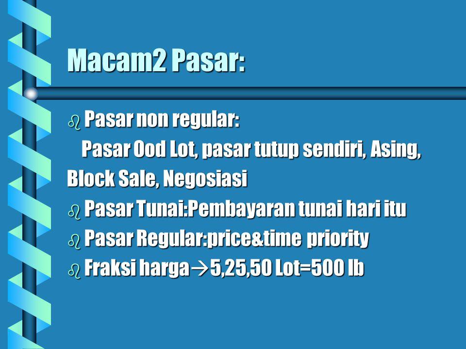 Macam2 Pasar: b Pasar non regular: Pasar Ood Lot, pasar tutup sendiri, Asing, Pasar Ood Lot, pasar tutup sendiri, Asing, Block Sale, Negosiasi b Pasar
