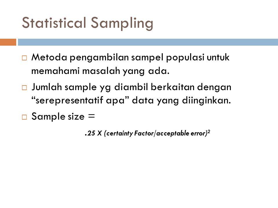 """Statistical Sampling  Metoda pengambilan sampel populasi untuk memahami masalah yang ada.  Jumlah sample yg diambil berkaitan dengan """"serepresentati"""