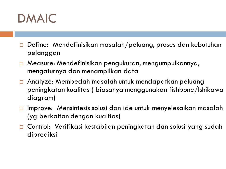 DMAIC  Define: Mendefinisikan masalah/peluang, proses dan kebutuhan pelanggan  Measure: Mendefinisikan pengukuran, mengumpulkannya, mengaturnya dan menampilkan data  Analyze: Membedah masalah untuk mendapatkan peluang peningkatan kualitas ( biasanya menggunakan fishbone/Ishikawa diagram)  Improve: Mensintesis solusi dan ide untuk menyelesaikan masalah (yg berkaitan dengan kualitas)  Control: Verifikasi kestabilan peningkatan dan solusi yang sudah diprediksi