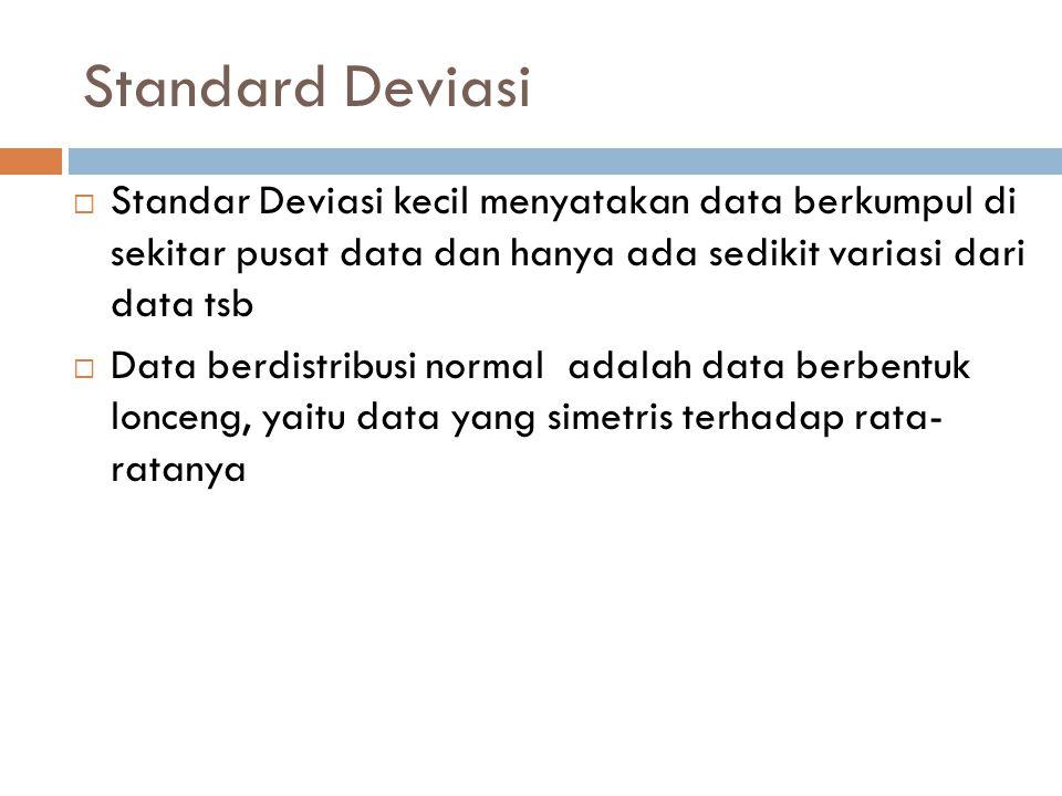 Standard Deviasi  Standar Deviasi kecil menyatakan data berkumpul di sekitar pusat data dan hanya ada sedikit variasi dari data tsb  Data berdistribusi normal adalah data berbentuk lonceng, yaitu data yang simetris terhadap rata- ratanya