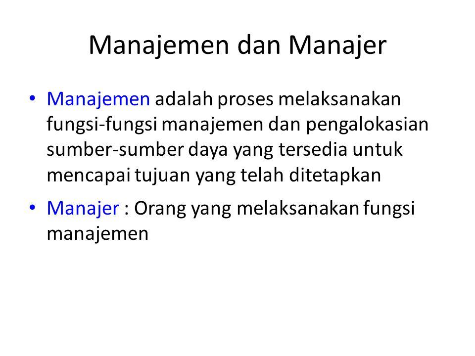 """Peta pembelajaran """"Manajemen dan Manajer"""" Manaje- men & Manajer (1)Manajemen dan Manajer Definisi (2) Klasifikasi Manajer (3) Fungsi-fungsi yang dilak"""
