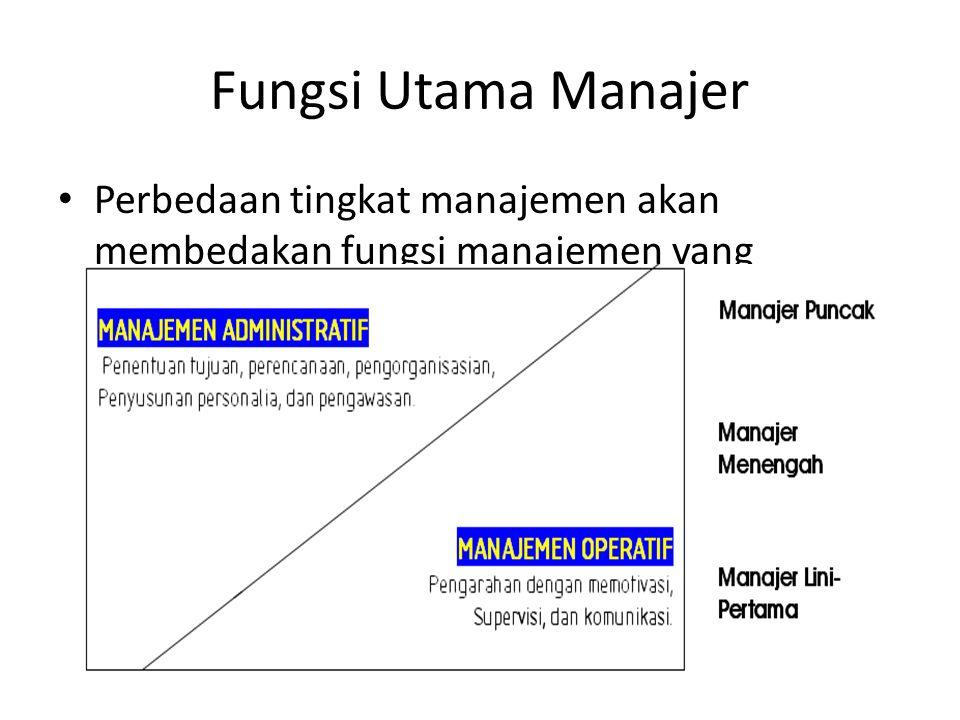Fungsi Utama Manajer Manajemen administratif lebih berurusan dengan penetapan tujuan dan kemudian perencanaan, penyusunan kepegawaian, dan pengawasan