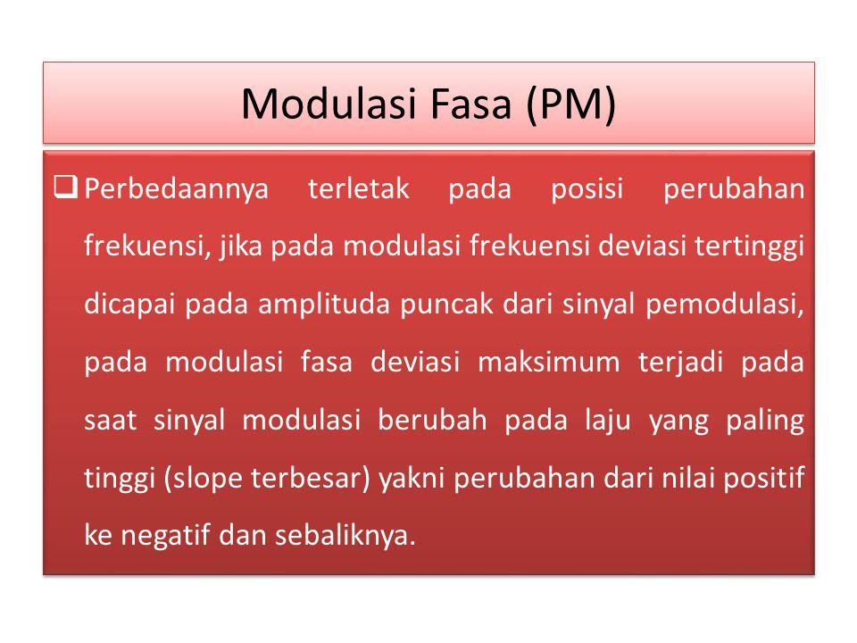 Modulasi Fasa (PM)  Perbedaannya terletak pada posisi perubahan frekuensi, jika pada modulasi frekuensi deviasi tertinggi dicapai pada amplituda punc