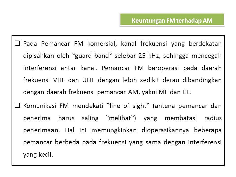 " Pada Pemancar FM komersial, kanal frekuensi yang berdekatan dipisahkan oleh ""guard band"" selebar 25 kHz, sehingga mencegah interferensi antar kanal."