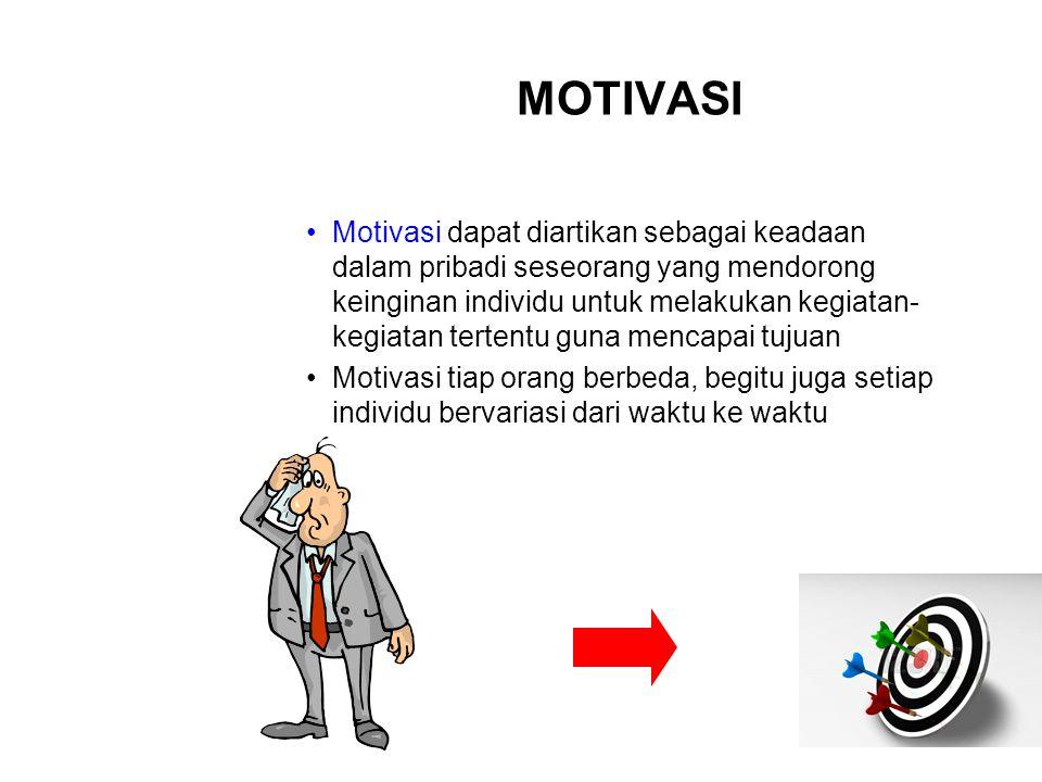 MOTIVASI Motivasi dapat diartikan sebagai keadaan dalam pribadi seseorang yang mendorong keinginan individu untuk melakukan kegiatan- kegiatan tertent