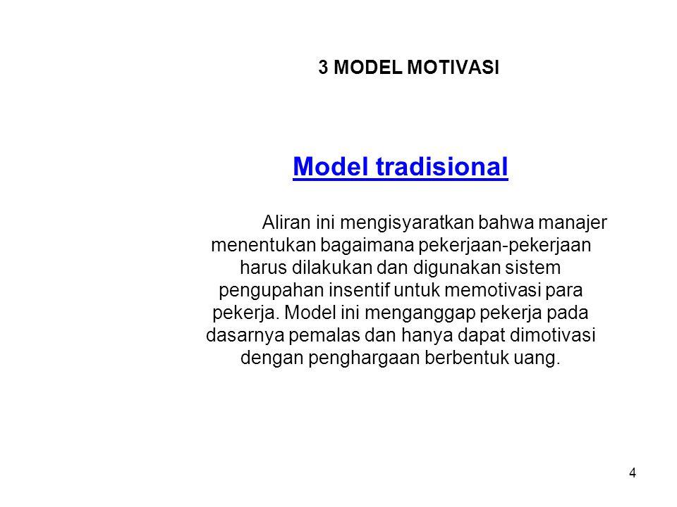 3 MODEL MOTIVASI Model hubungan manusiawi Kontak-kontak sosial karyawan pada pekerjaannya adalah juga penting dan bahwa kebosanan dan tugas-tugas yang bersifat pengulangan adalah faktor-faktor pengurangan motivasi.