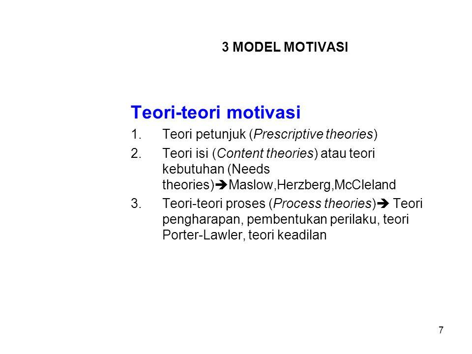 3 MODEL MOTIVASI Teori-teori motivasi 1.Teori petunjuk (Prescriptive theories) 2.Teori isi (Content theories) atau teori kebutuhan (Needs theories) 