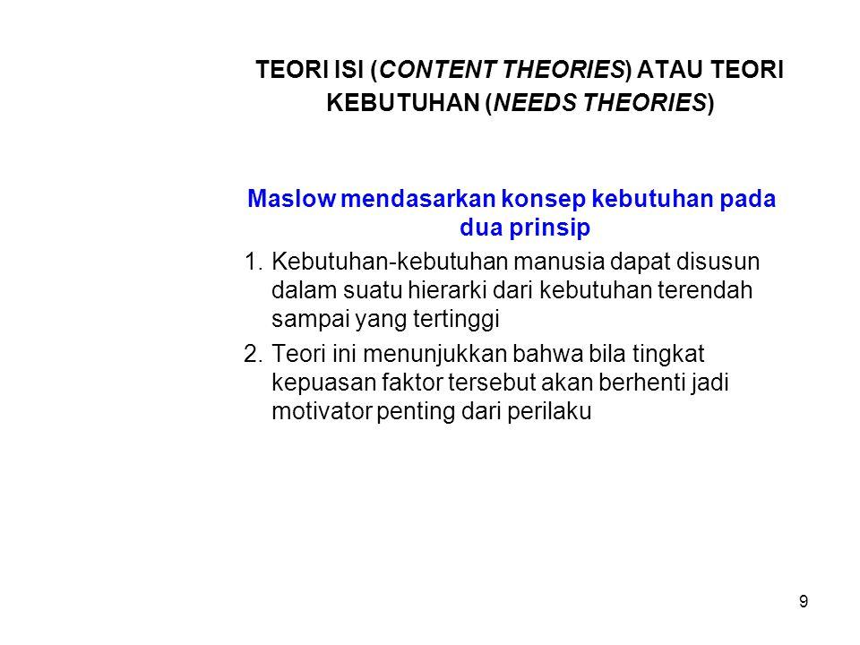 TEORI ISI (CONTENT THEORIES) ATAU TEORI KEBUTUHAN (NEEDS THEORIES) Maslow mendasarkan konsep kebutuhan pada dua prinsip 1.Kebutuhan-kebutuhan manusia