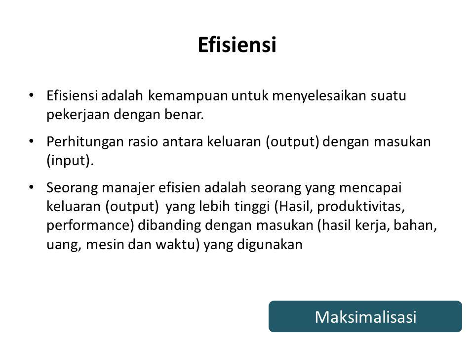 Efisiensi Efisiensi adalah kemampuan untuk menyelesaikan suatu pekerjaan dengan benar. Perhitungan rasio antara keluaran (output) dengan masukan (inpu