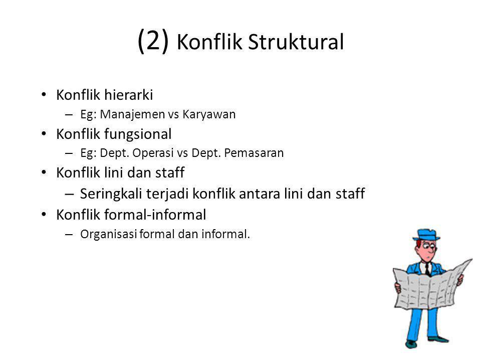 (2) Konflik Struktural Konflik hierarki – Eg: Manajemen vs Karyawan Konflik fungsional – Eg: Dept. Operasi vs Dept. Pemasaran Konflik lini dan staff –