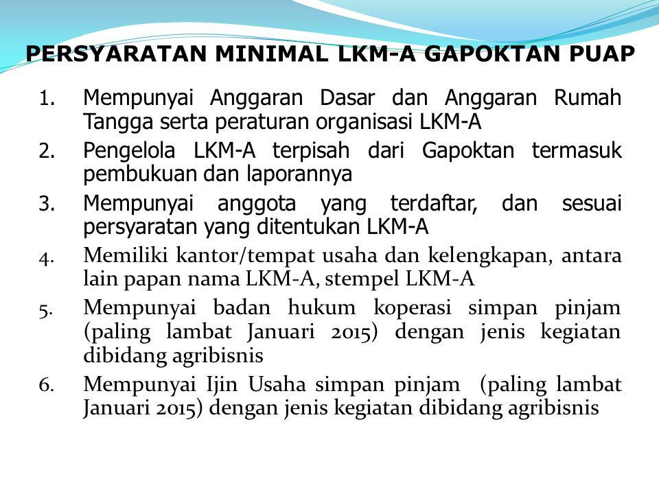 1.Mempunyai Anggaran Dasar dan Anggaran Rumah Tangga serta peraturan organisasi LKM-A 2.