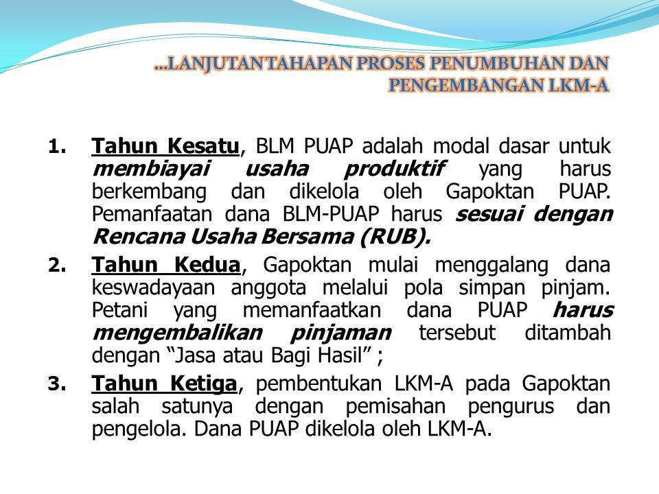 1. Tahun Kesatu, BLM PUAP adalah modal dasar untuk membiayai usaha produktif yang harus berkembang dan dikelola oleh Gapoktan PUAP. Pemanfaatan dana B