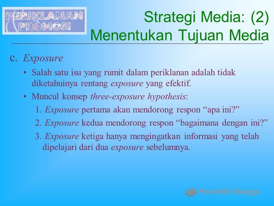 Strategi Media: (2) Menentukan Tujuan Media c. Exposure Salah satu isu yang rumit dalam periklanan adalah tidak diketahuinya rentang exposure yang efe