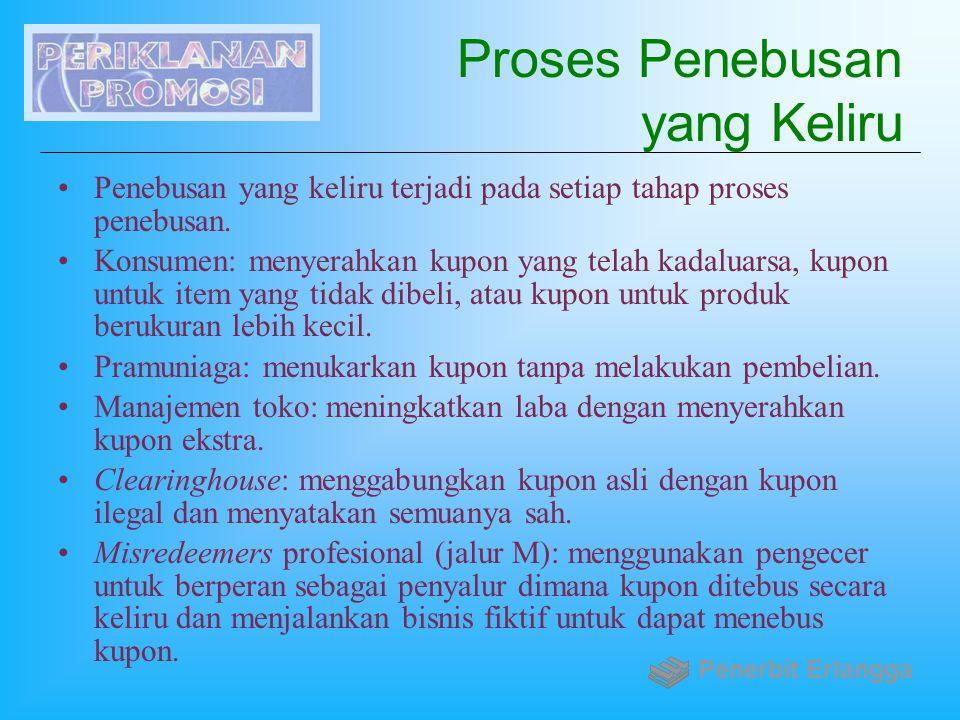 Proses Penebusan yang Keliru Penebusan yang keliru terjadi pada setiap tahap proses penebusan. Konsumen: menyerahkan kupon yang telah kadaluarsa, kupo