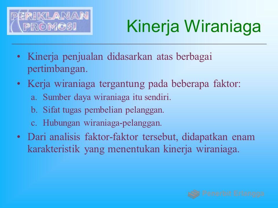 Kinerja Wiraniaga Kinerja penjualan didasarkan atas berbagai pertimbangan. Kerja wiraniaga tergantung pada beberapa faktor: a.Sumber daya wiraniaga it