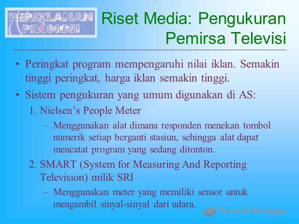 Riset Media: Pengukuran Pemirsa Televisi Peringkat program mempengaruhi nilai iklan. Semakin tinggi peringkat, harga iklan semakin tinggi. Sistem peng