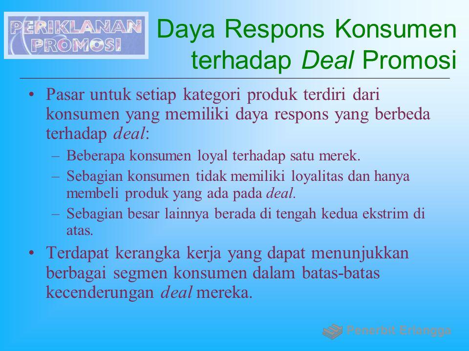 Daya Respons Konsumen terhadap Deal Promosi Pasar untuk setiap kategori produk terdiri dari konsumen yang memiliki daya respons yang berbeda terhadap