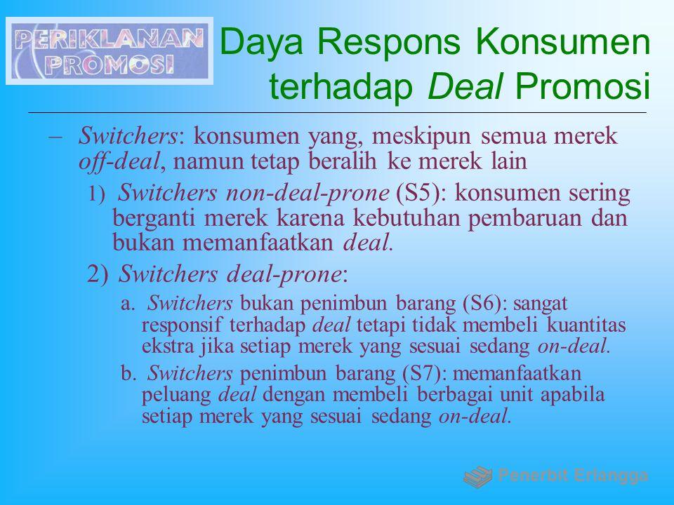 Daya Respons Konsumen terhadap Deal Promosi –Switchers: konsumen yang, meskipun semua merek off-deal, namun tetap beralih ke merek lain 1) Switchers n
