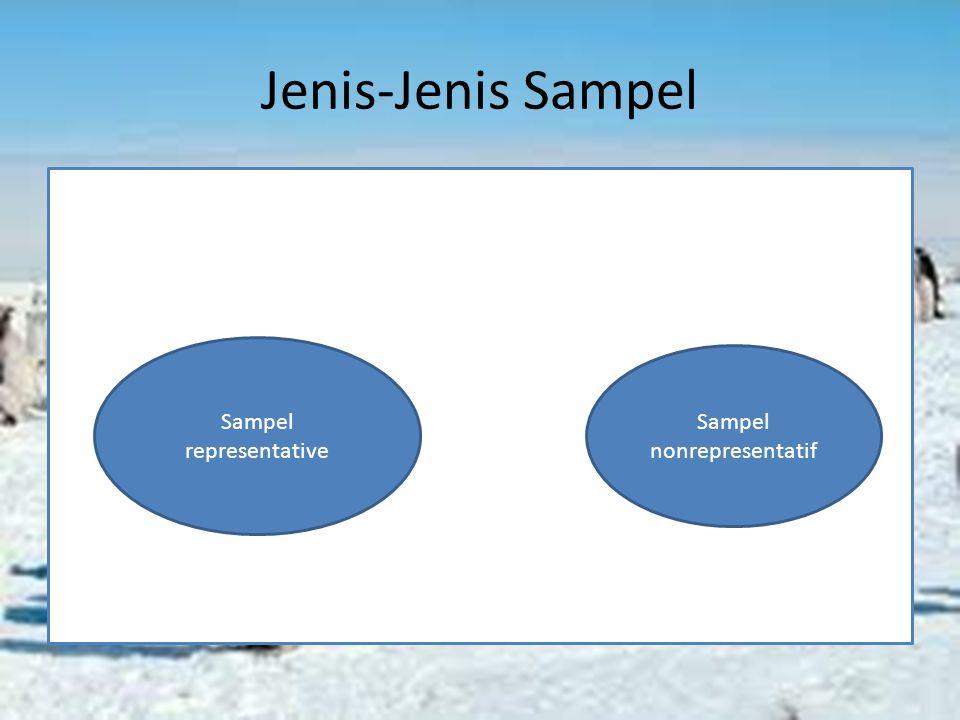Jenis-Jenis Sampel Sampel nonrepresentatif Sampel representative
