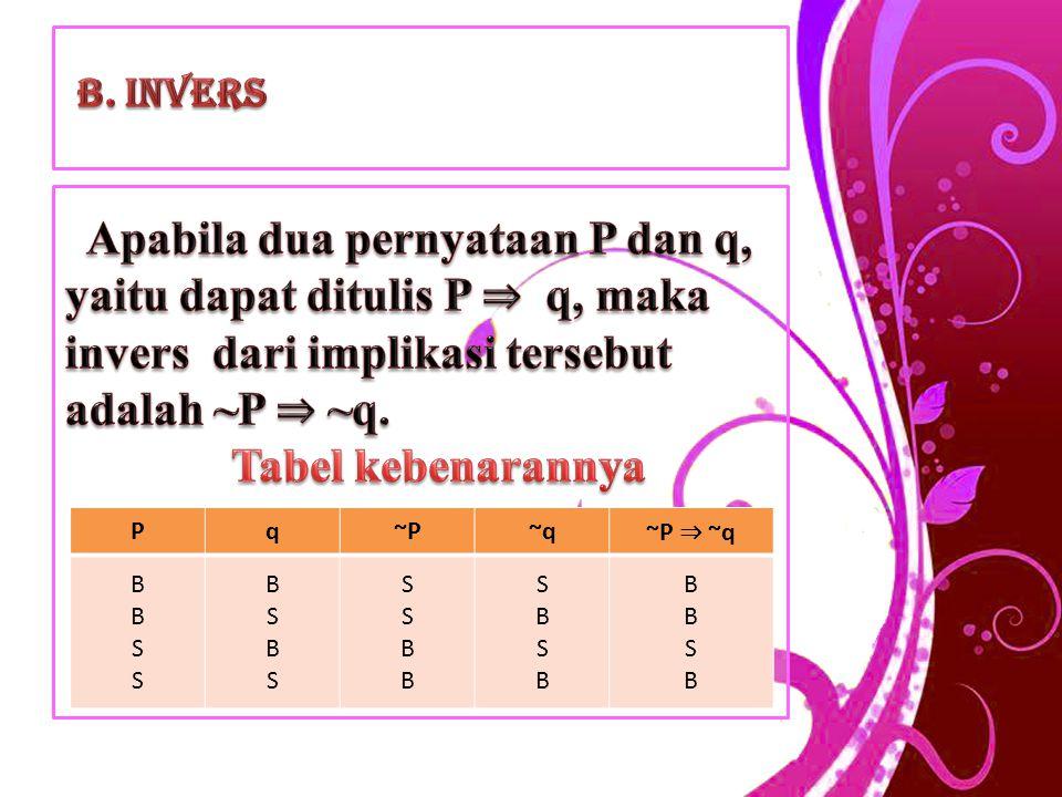 Contoh soal : Jika P : a 2 bilangan bulat q : a adalah bilangan bulat Maka : Implikasi : Jika a 2 bilangan bulat, maka a adalah bilangan bulat Konvers : Jika a adalah bilangan bulat, maka a 2 bilangan bulat