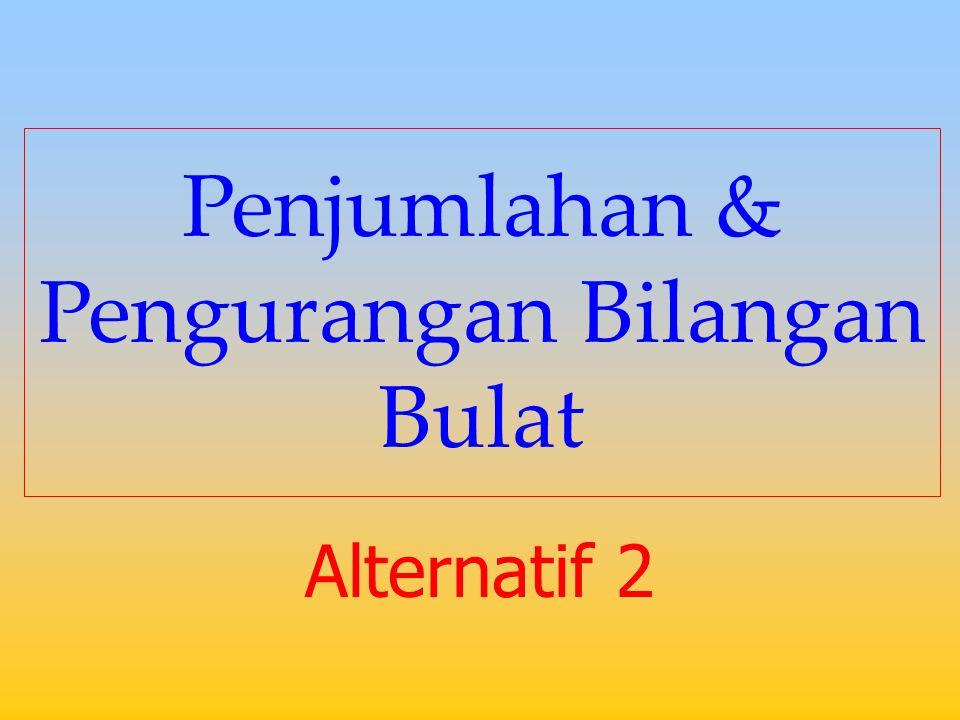 Alternatif 2 Penjumlahan & Pengurangan Bilangan Bulat
