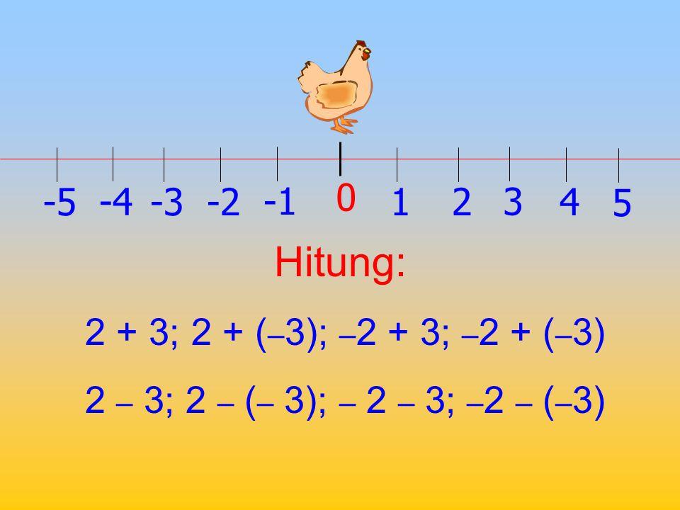 Alternatif 1 Penjumlahan & Pengurangan Bilangan Bulat