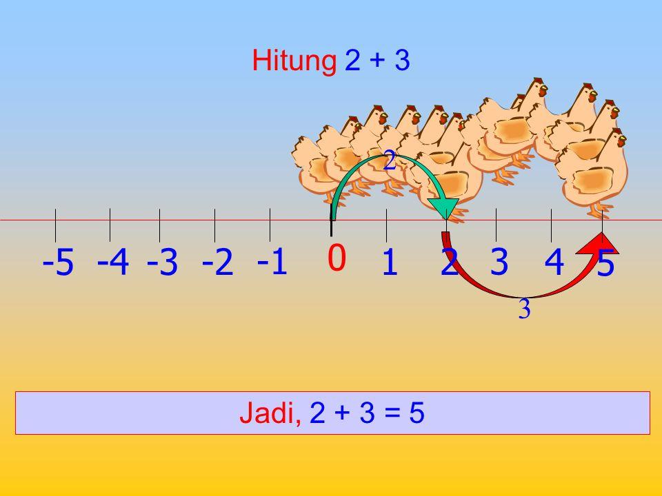 1 0 2-23-34-45-5 Hitung: 2 + 3; 2 + ( – 3); – 2 + 3; – 2 + ( – 3) 2 – 3; 2 – ( – 3); – 2 – 3; – 2 – ( – 3)