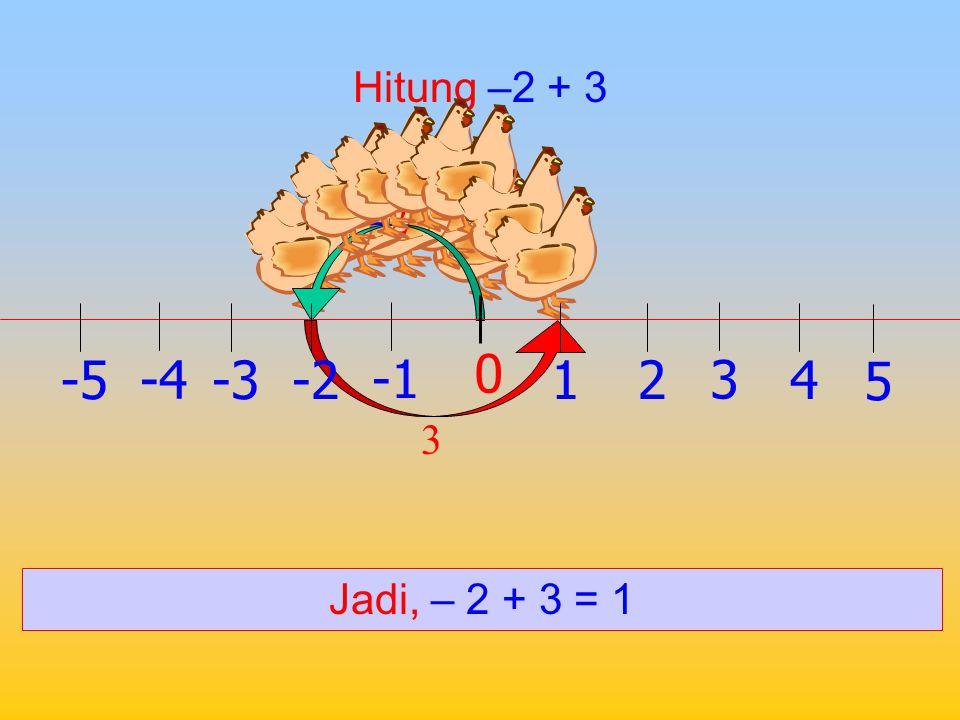 Hitung 2 + (–3) 2 – 3 Jadi, 2 + (– 3) = –1 1 0 2 -2 3 -34 -4 5 -5