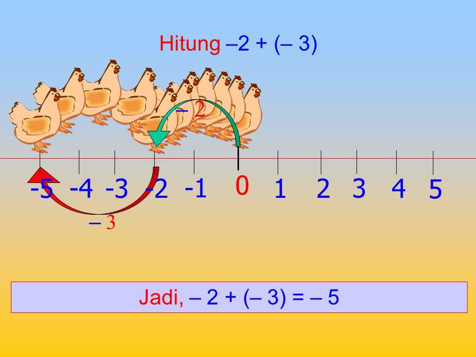 Hitung –2 + 3 –2–2 3 Jadi, – 2 + 3 = 1 1 0 2 -2 3 -34 -4 5 -5
