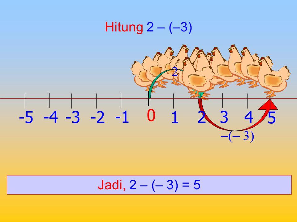 Hitung 2 – 3 2 – (+3) Jadi, 2 – 3 = –1 1 0 2 -2 3 -34 -4 5 -5